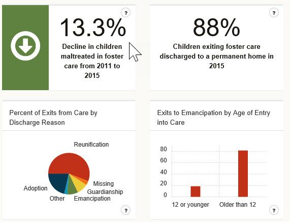 CWO Data Site Graphic