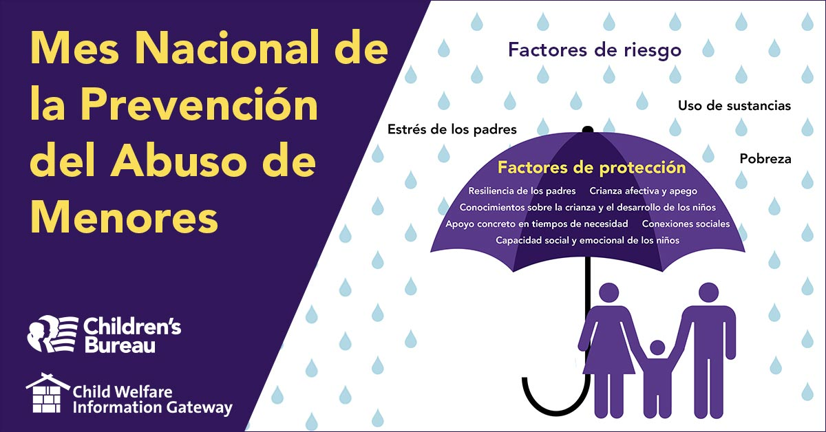 1200px by 628px Image with Spanish text National Child Abuse Prevention Month. Images shows risk factors parental stress, substance use, and poverty as raining on a protective factors umbrella, Child Welfare Information Gateway. Children's Bureau.