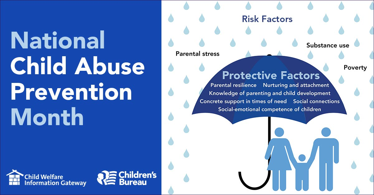 National Child Abuse Prevention Month image with an umbrella that says Protective Factors that is blocking risk factor rain drops. Risk factors are parental stress, substance use, and poverty.